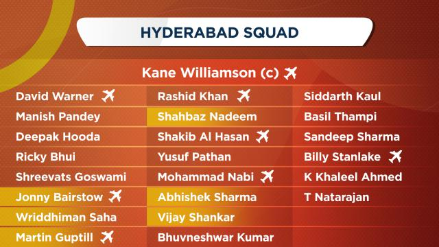 Hyderabad Team Preview