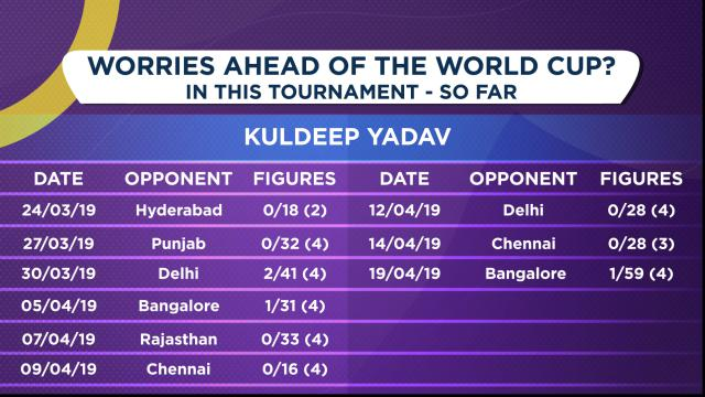 For Kuldeep to do well at 2019 WC, he needs to take a break - Lisa